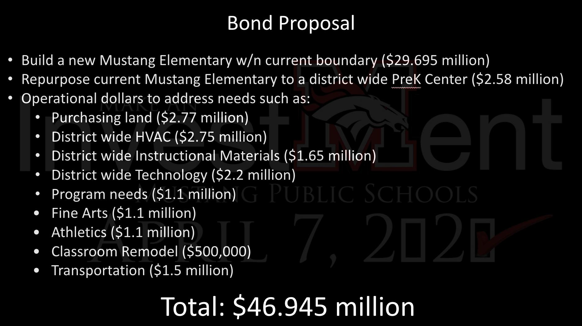 Bond Summary slide