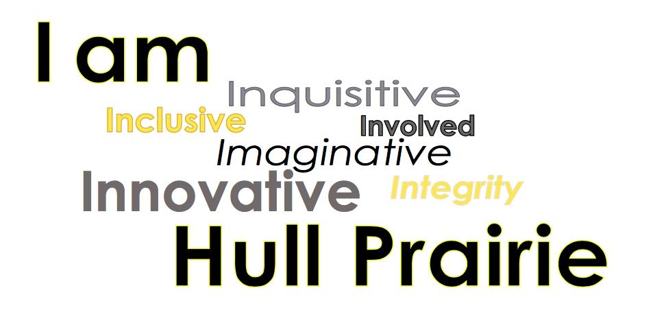 HPI Core Beliefs