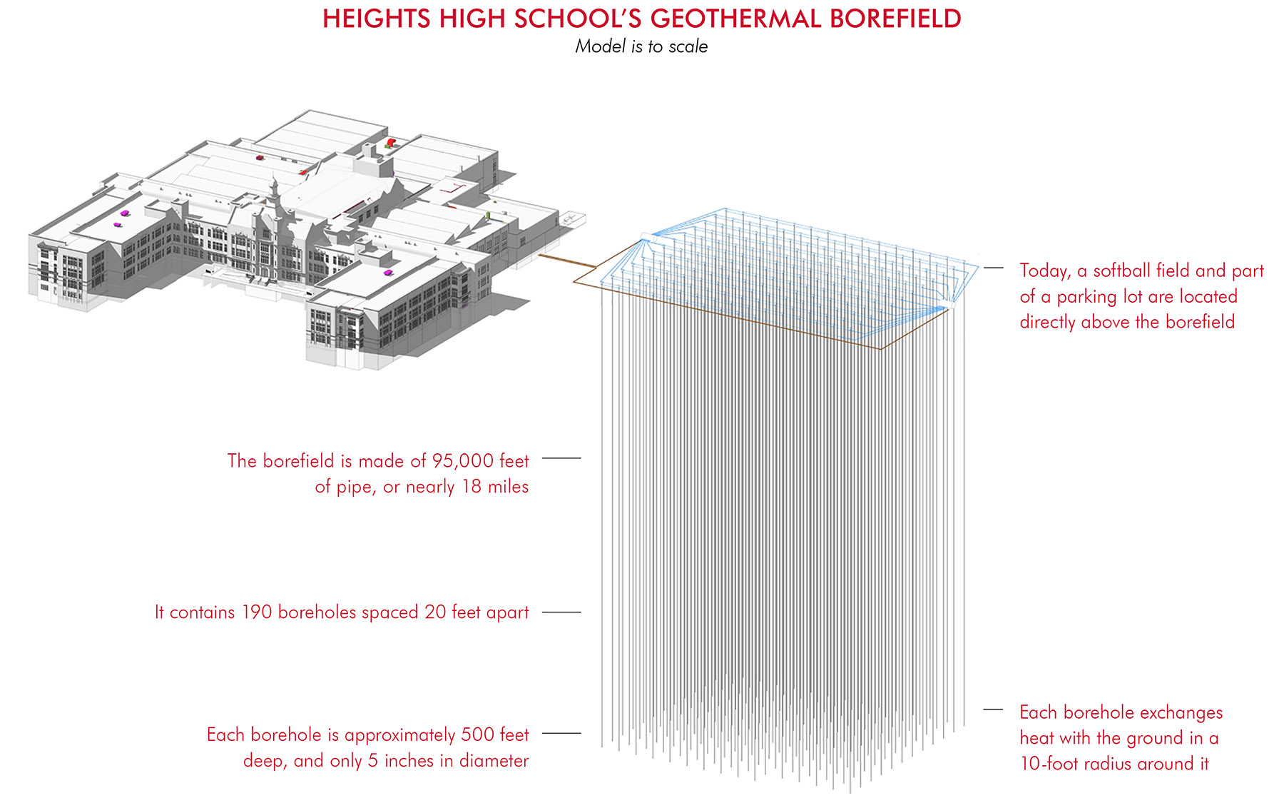 Geothermal System Diagram