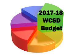 budget piechart for 2017 to 2018