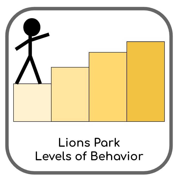 Lions Park Levels of Behavior