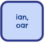 Root Words - Ian, Oar