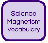 Science Magnetism Vocabulary
