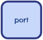 ROOT WORDS - port