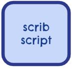 ROOT WORDS - scrib, script