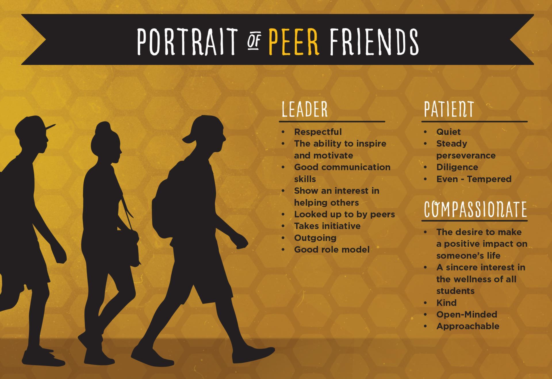 Portrait of Peer Friends