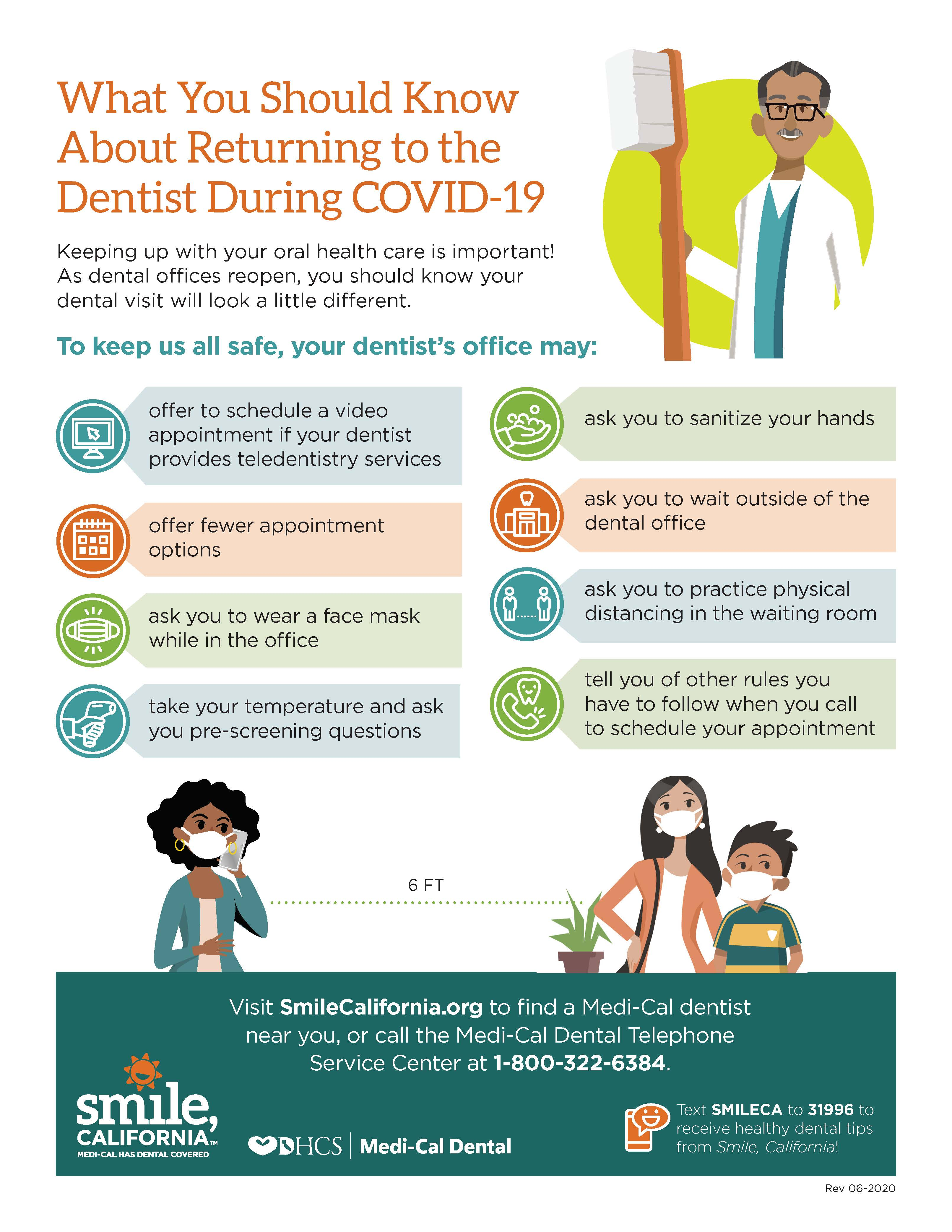 What you should know about returning to the dentist during Covid-19, click for link to .pdf