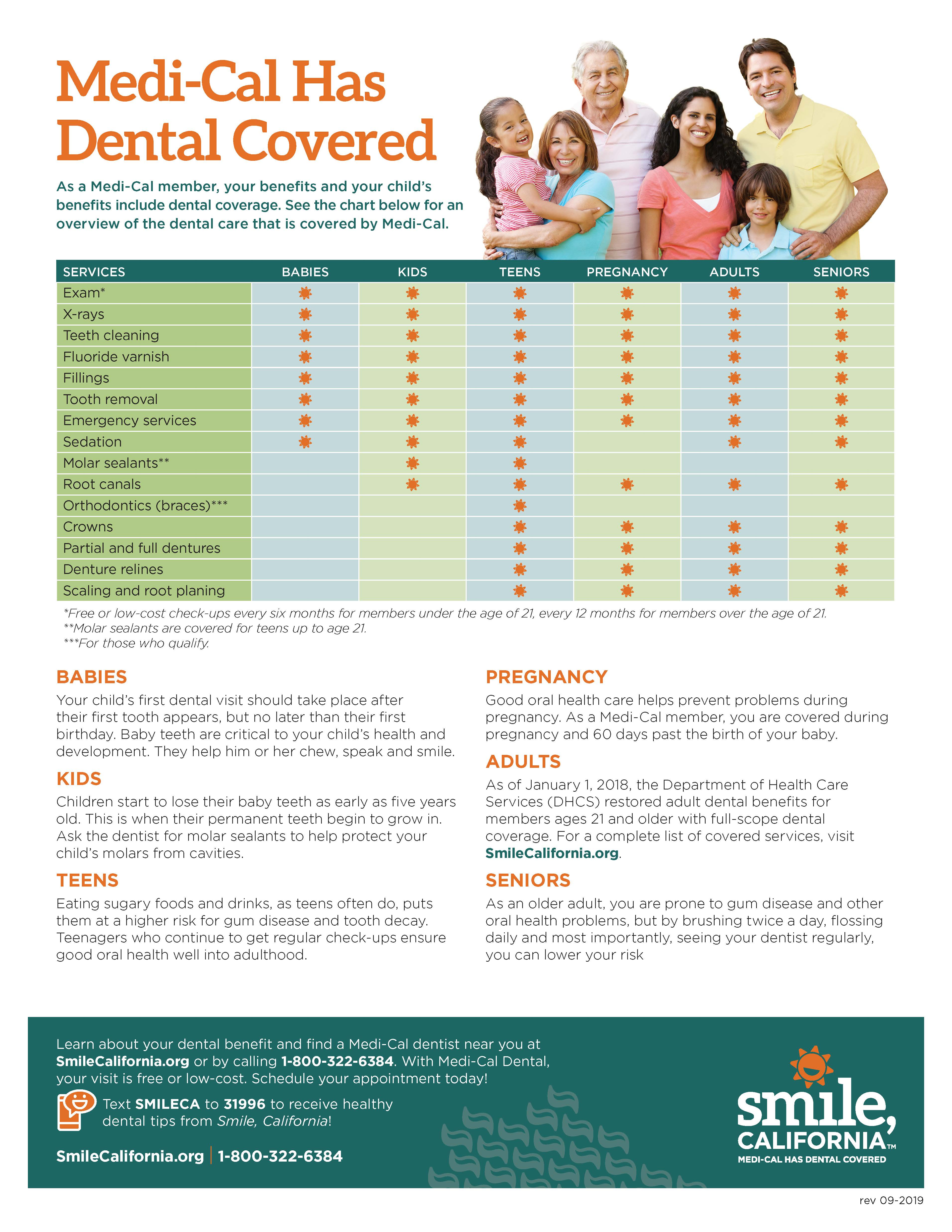 Medi-Cal has Dental Covered worksheet, click for link to .pdf