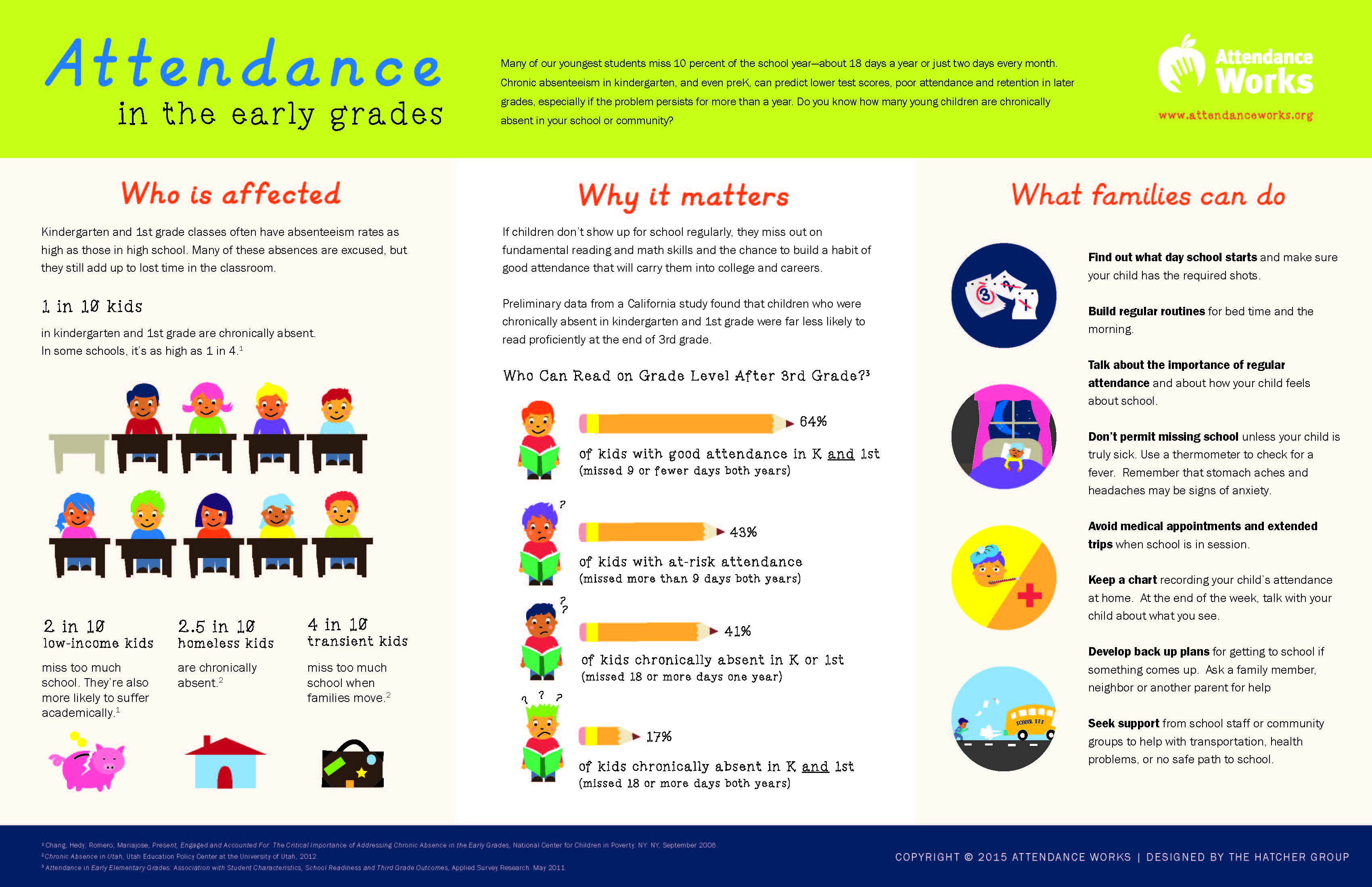 Attendance in the early grades infographic, .pdf link below