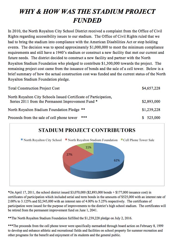 Stadium Foundation graphic